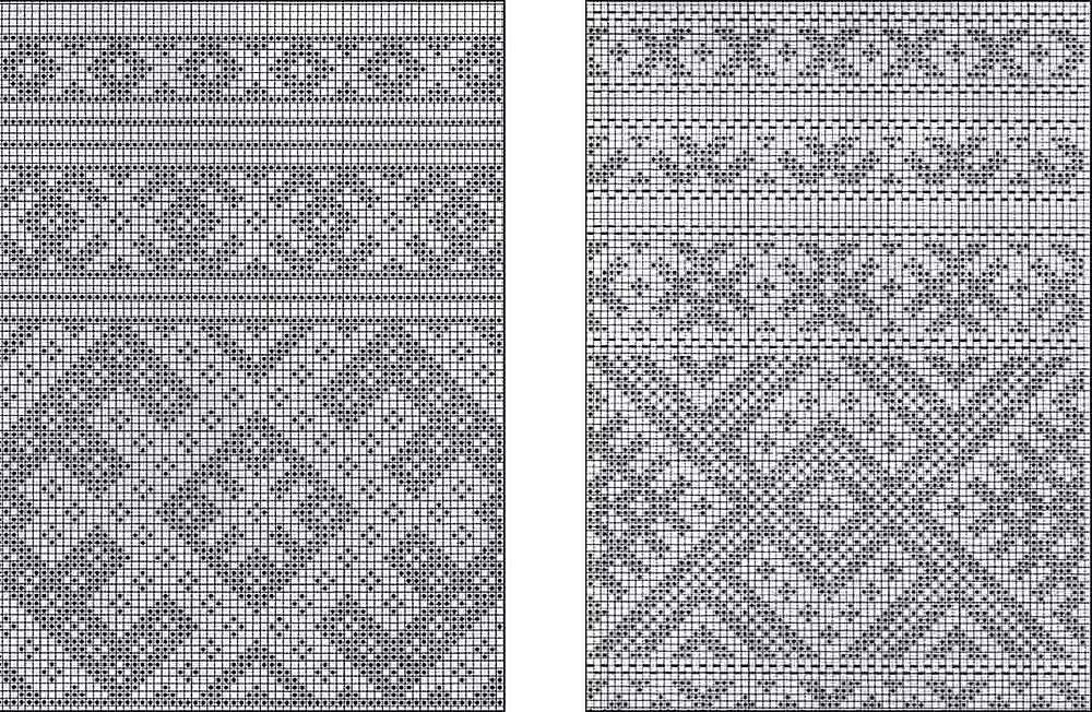 Схемы вышивки счетной глади