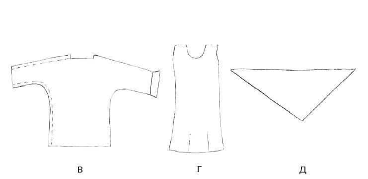 Схема выкройки сарафана, кофты
